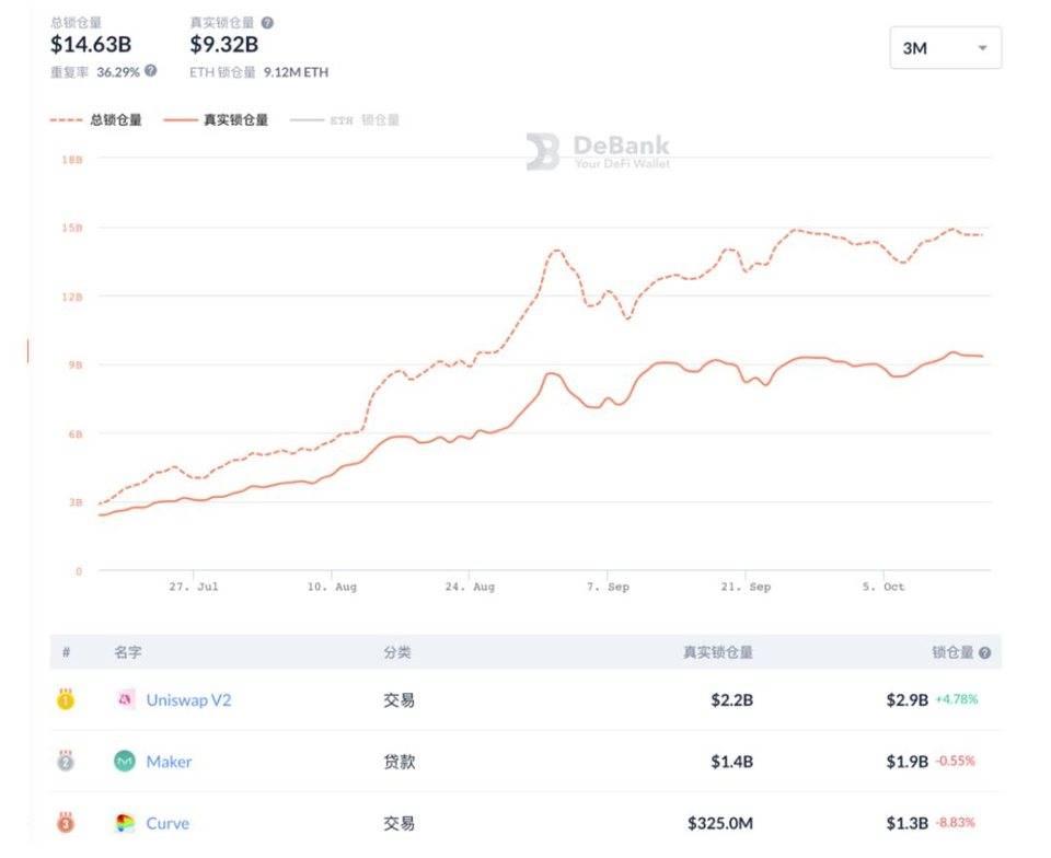 宜收藏:最热门最实用的加密货币数据分析工具